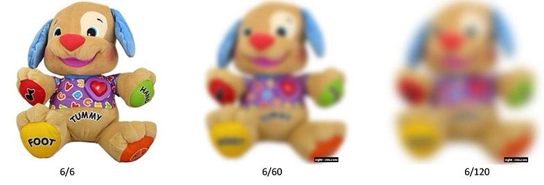 Is the toy still educational if the symbols, words and letters can't be seen clearly?