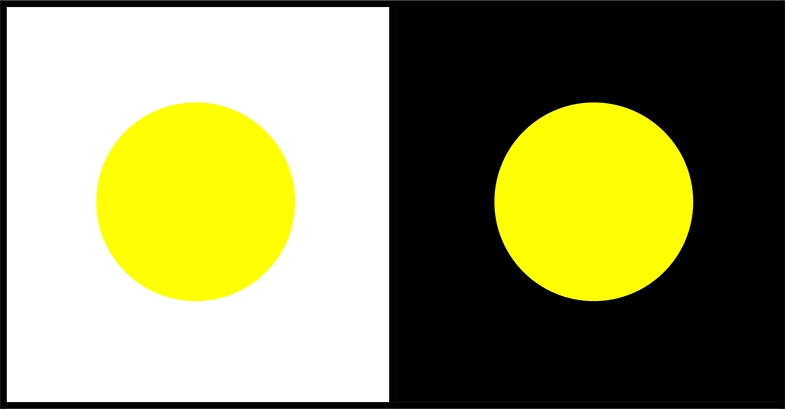A highly reflective colour like yellow is more 'visible' against a low reflection background like black.