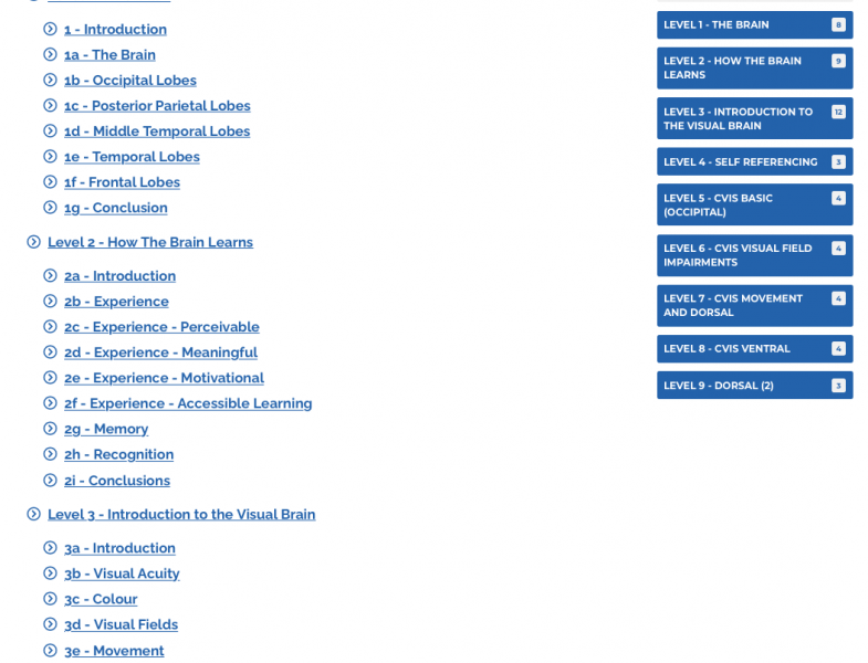 Screenshot of lessons section page, listing all the lessons in order.